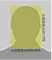 华中师范大学2017音乐类专业校考报名须知(报名时间1月20日上午-2月17日)